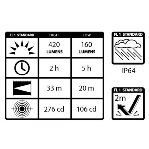Appli Parts Heavy Duty 2 Poles Contactor 30 Amp 120 Volts Coil UL 476929 Apac-230120
