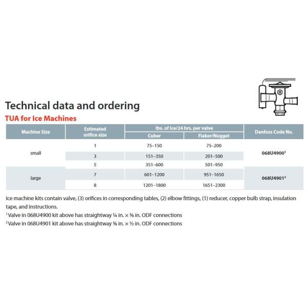Outdoor Unit Vrf E4sprf90ca00c