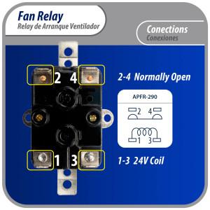 Air Curtain 150Cm 230V/60Hz/1Ph Ecox